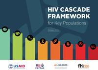 LINKAGES HIV Cascade Framework for Key Populations